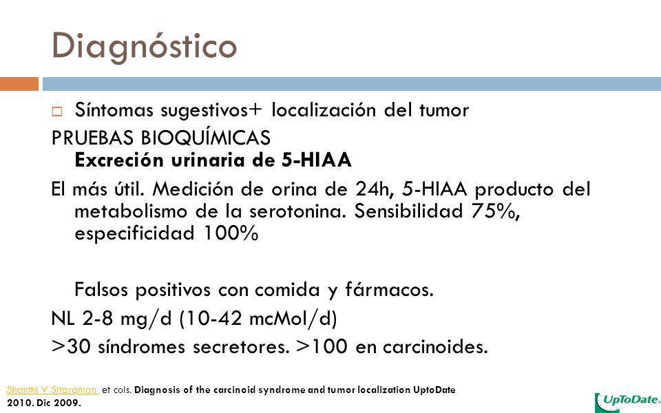 Diagnóstico Síntomas sugestivos+ localización del tumor