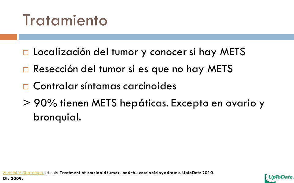 Tratamiento Localización del tumor y conocer si hay METS