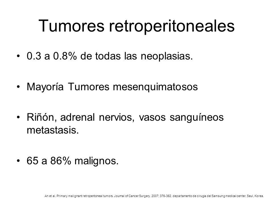 Tumores retroperitoneales