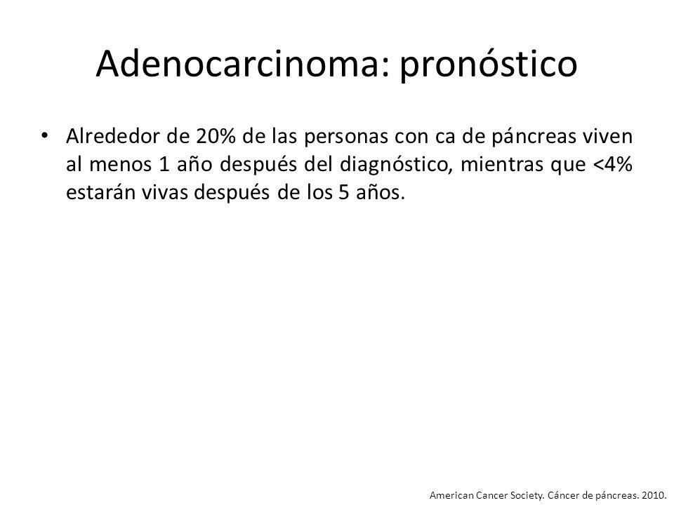 Adenocarcinoma: pronóstico
