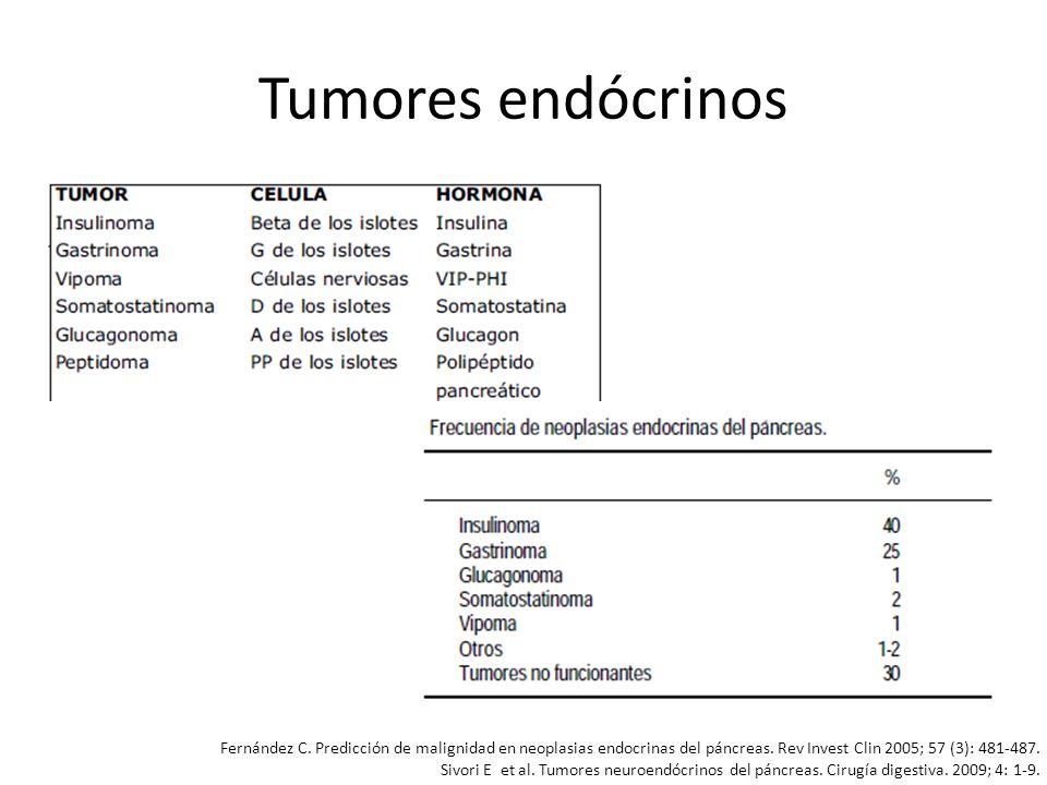Tumores endócrinos Fernández C. Predicción de malignidad en neoplasias endocrinas del páncreas. Rev Invest Clin 2005; 57 (3): 481-487.