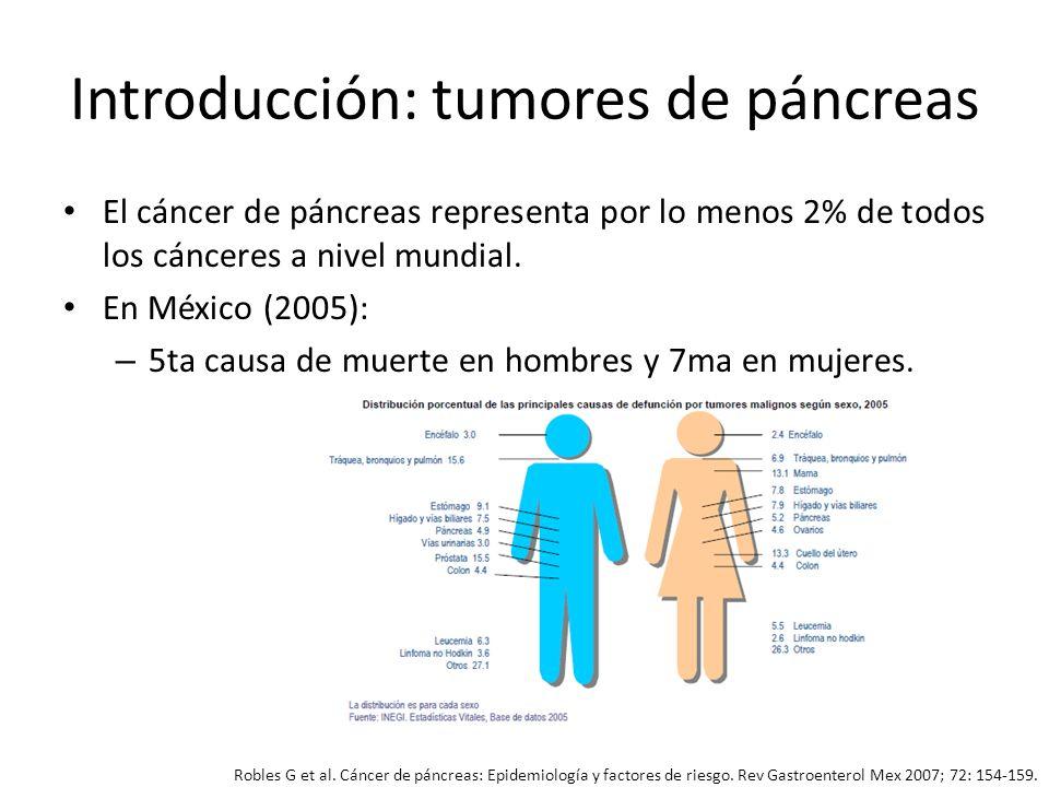 Introducción: tumores de páncreas