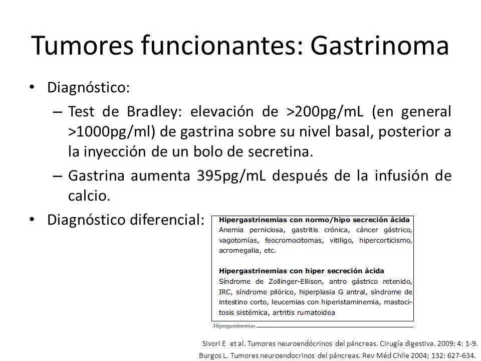 Tumores funcionantes: Gastrinoma