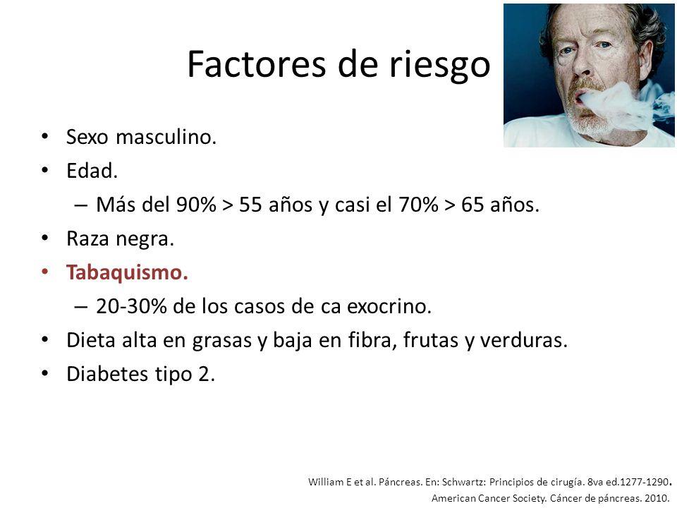 Factores de riesgo Sexo masculino. Edad.