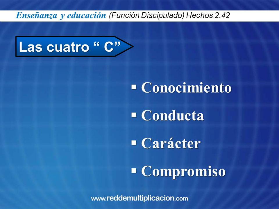 Conocimiento Conducta Carácter Compromiso Las cuatro C