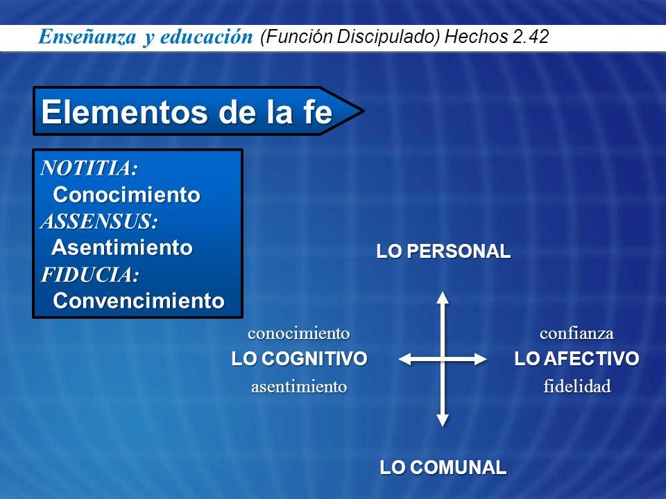 Enseñanza y educación (Función Discipulado) Hechos 2.42