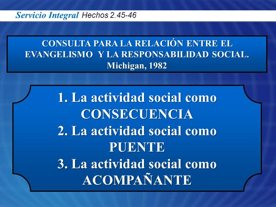 1. La actividad social como CONSECUENCIA 2. La actividad social como