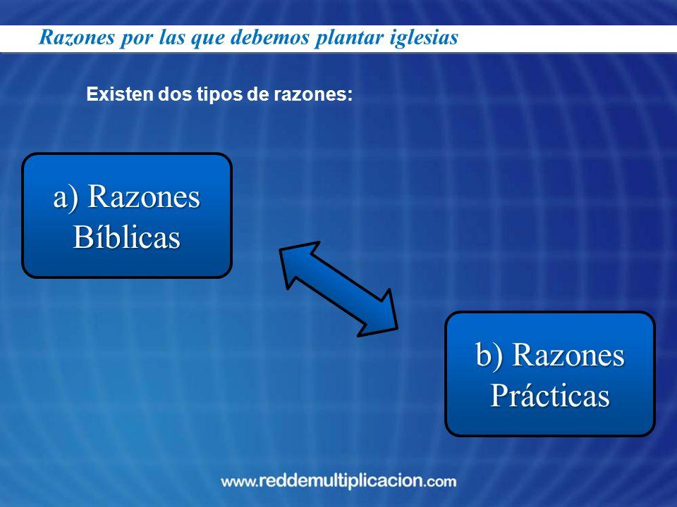 a) Razones Bíblicas b) Razones Prácticas