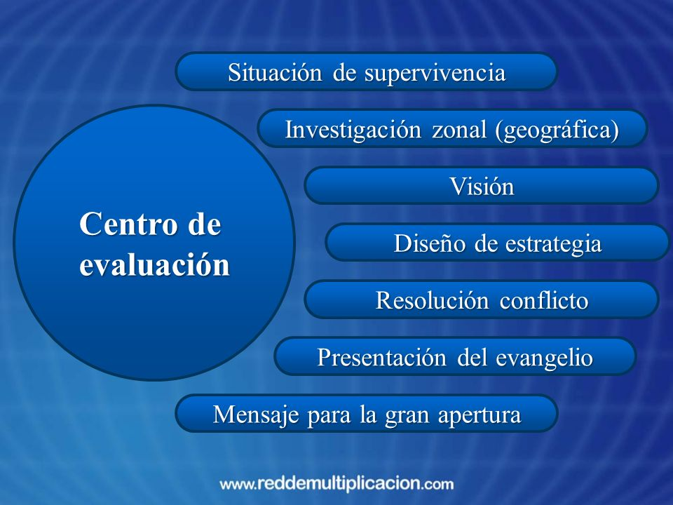 Centro de evaluación Situación de supervivencia