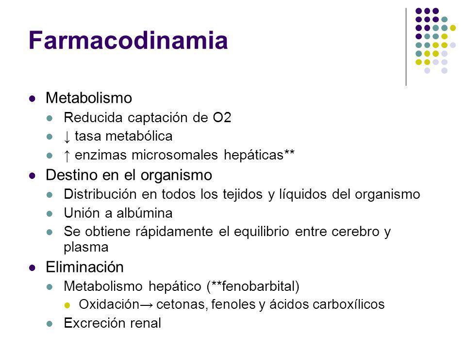Farmacodinamia Metabolismo Destino en el organismo Eliminación