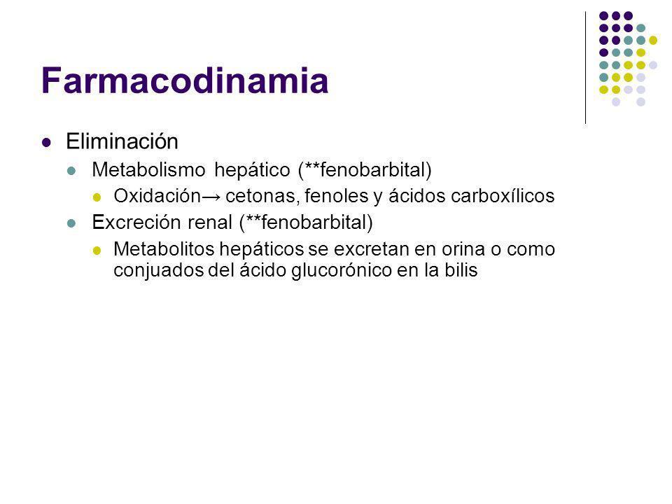 Farmacodinamia Eliminación Metabolismo hepático (**fenobarbital)