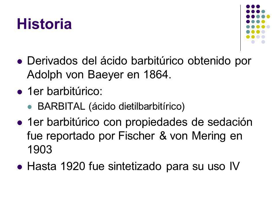Historia Derivados del ácido barbitúrico obtenido por Adolph von Baeyer en 1864. 1er barbitúrico: BARBITAL (ácido dietilbarbitírico)