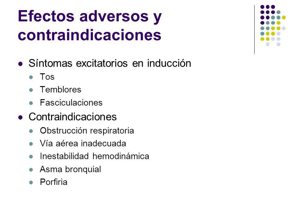 Efectos adversos y contraindicaciones