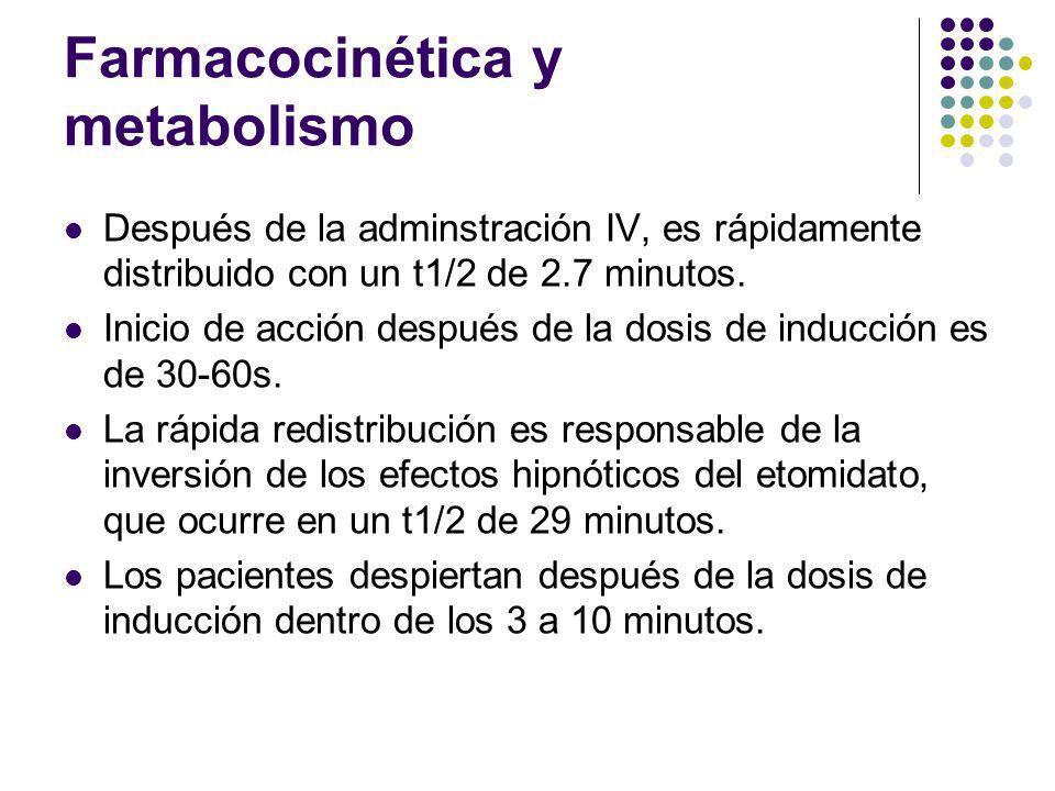 Farmacocinética y metabolismo