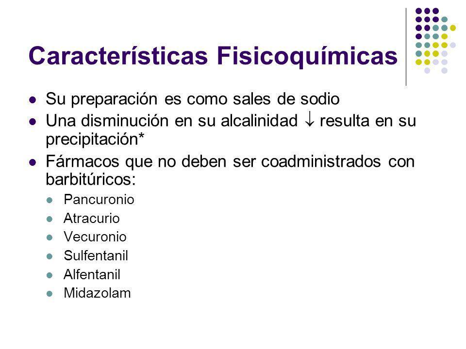 Características Fisicoquímicas