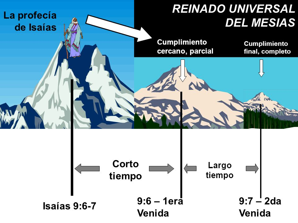 REINADO UNIVERSAL DEL MESIAS