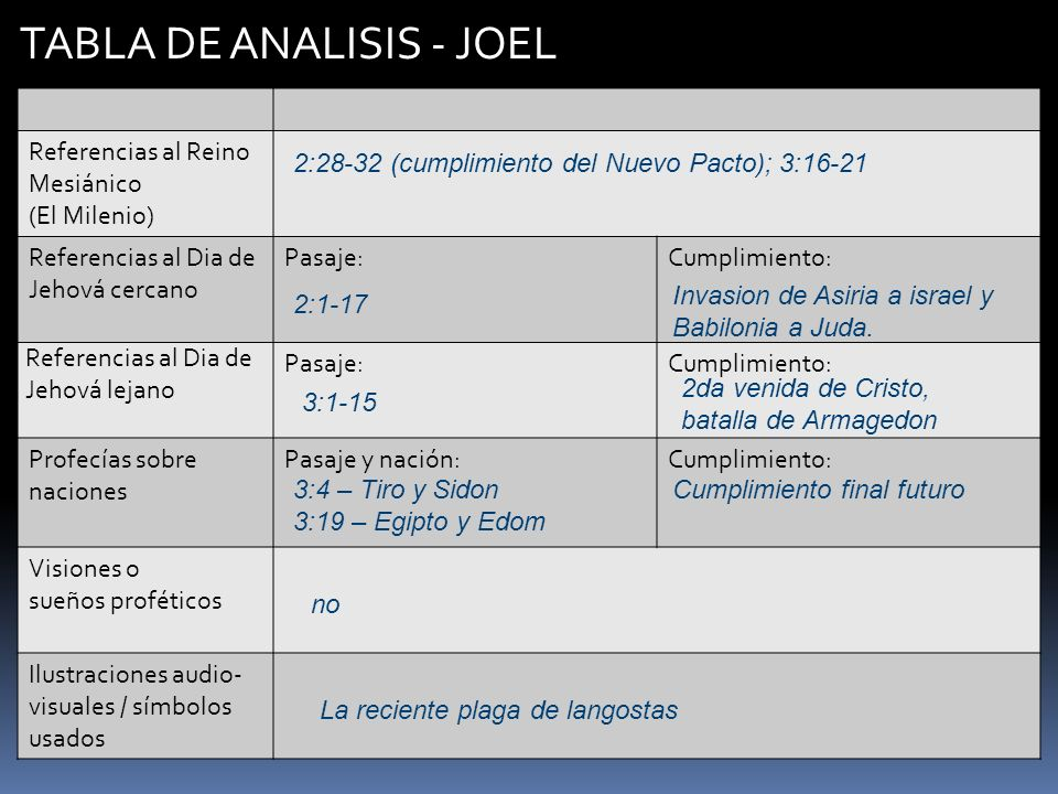 TABLA DE ANALISIS - JOEL