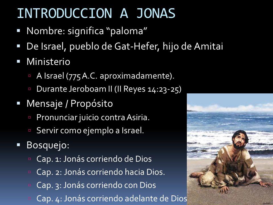 INTRODUCCION A JONAS Nombre: significa paloma