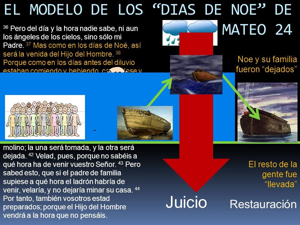 EL MODELO DE LOS DIAS DE NOE DE MATEO 24