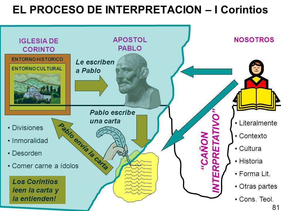 EL PROCESO DE INTERPRETACION – I Corintios