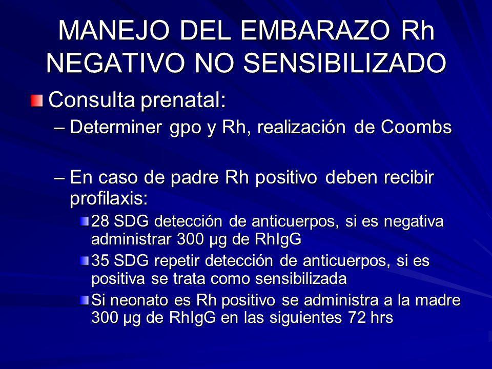 MANEJO DEL EMBARAZO Rh NEGATIVO NO SENSIBILIZADO