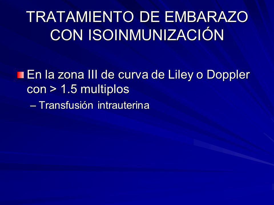 TRATAMIENTO DE EMBARAZO CON ISOINMUNIZACIÓN