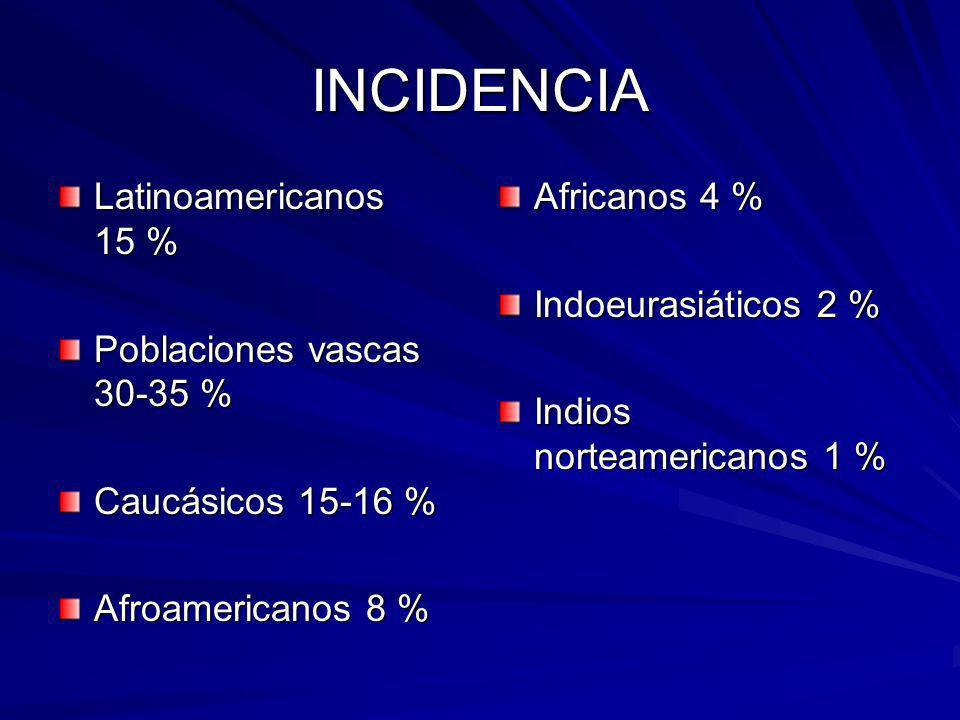 INCIDENCIA Latinoamericanos 15 % Poblaciones vascas 30-35 %