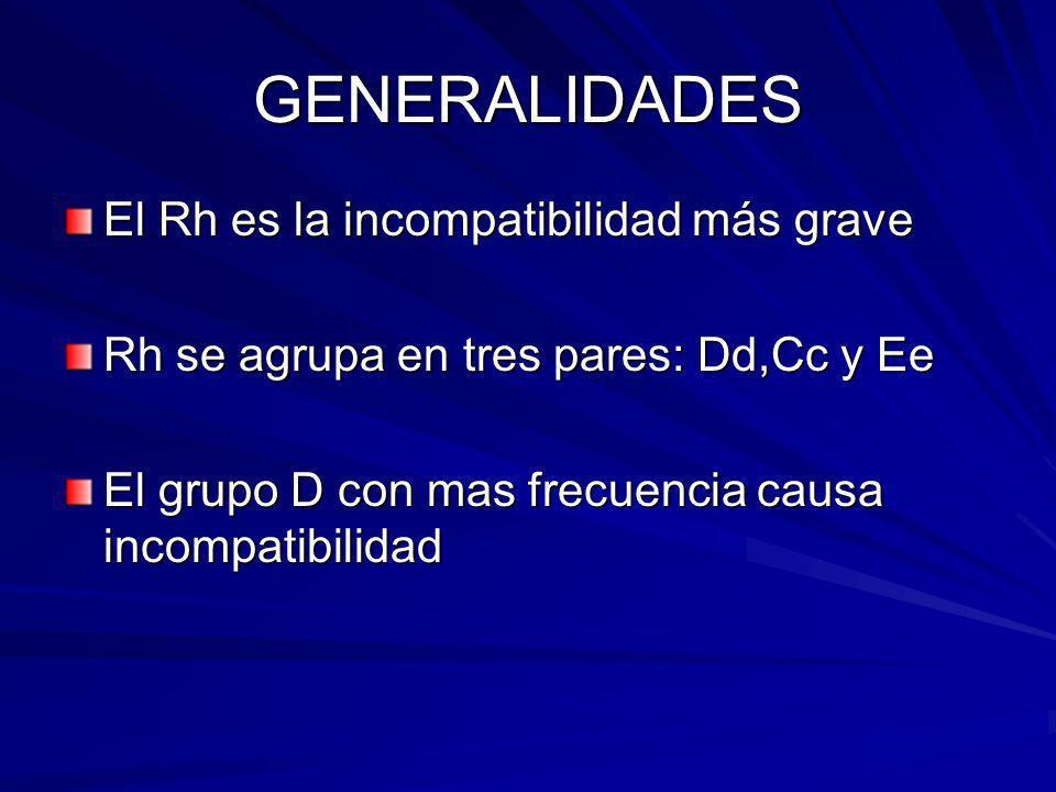 GENERALIDADES El Rh es la incompatibilidad más grave