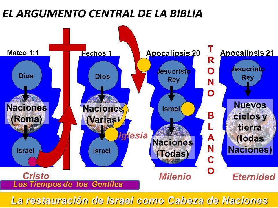 EL ARGUMENTO CENTRAL DE LA BIBLIA