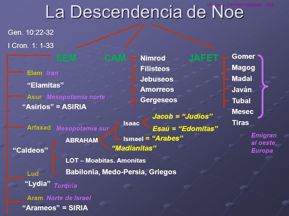 La Descendencia de Noe SEM CAM JAFET Gen. 10:22-32 I Cron. 1: 1-33