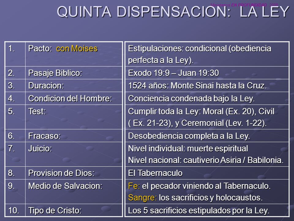 QUINTA DISPENSACION: LA LEY