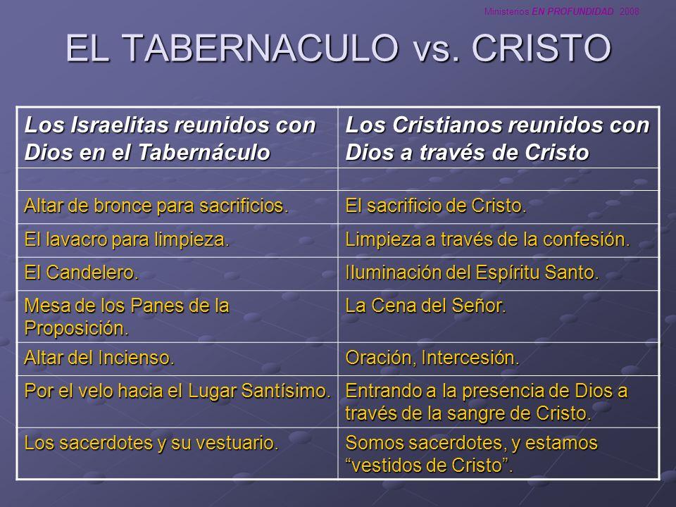 EL TABERNACULO vs. CRISTO