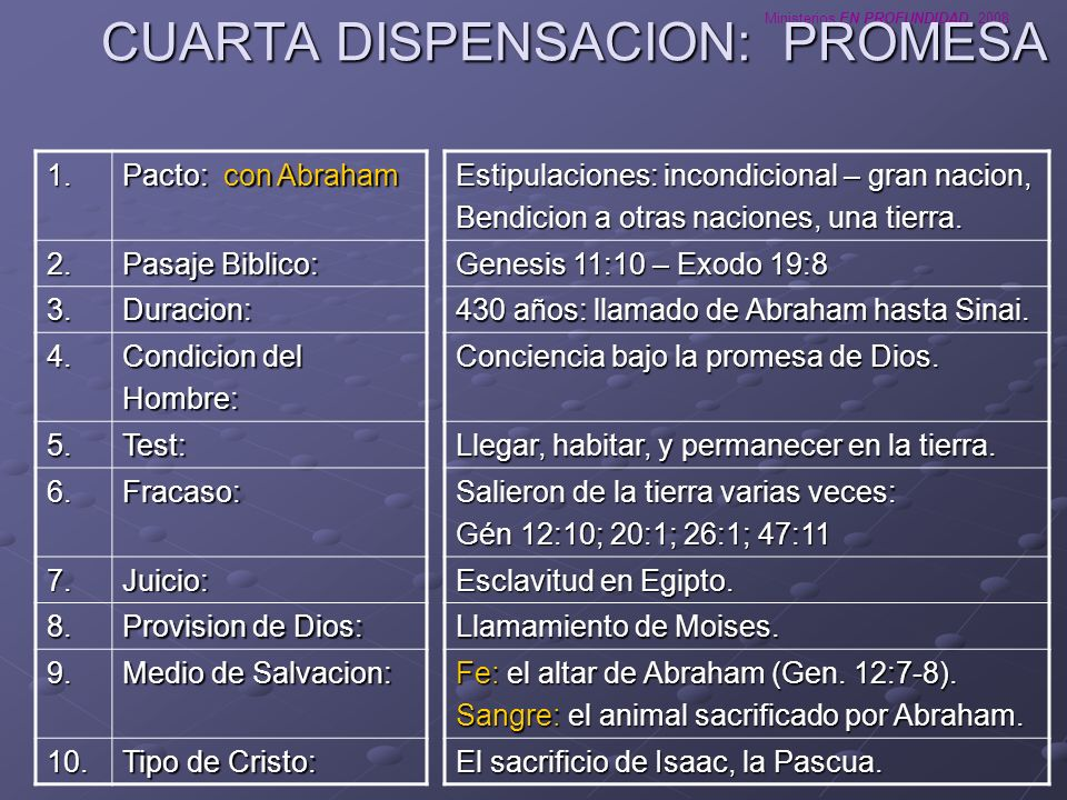 CUARTA DISPENSACION: PROMESA