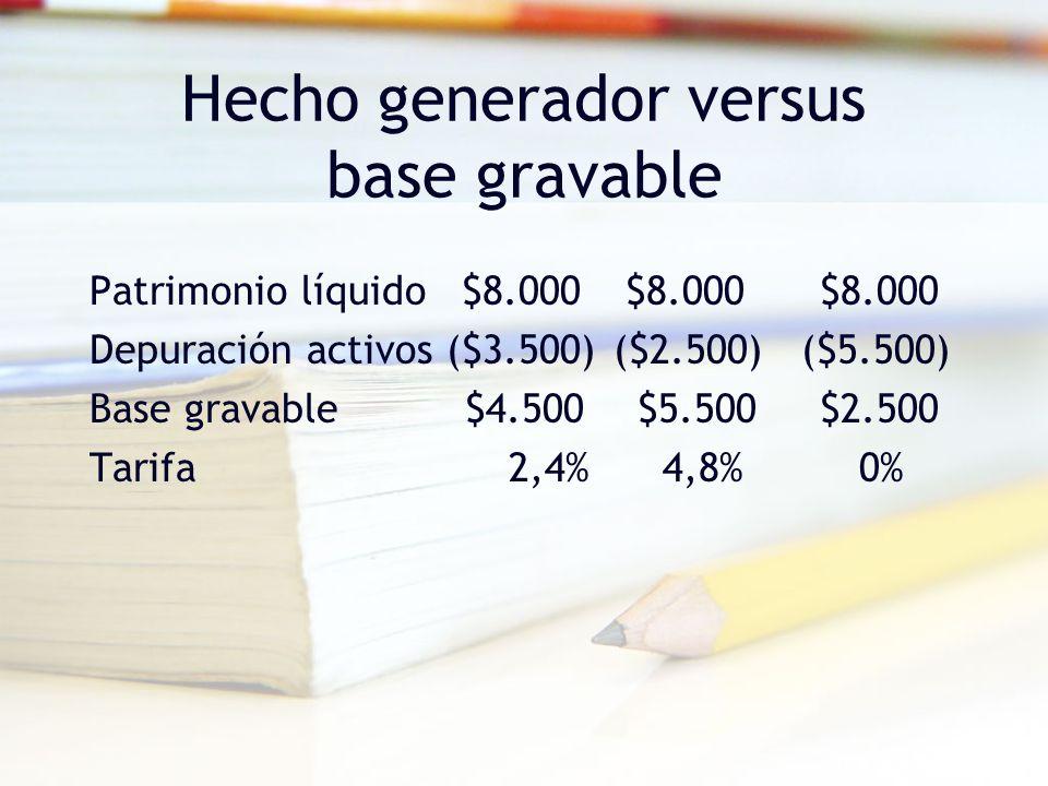 Hecho generador versus base gravable
