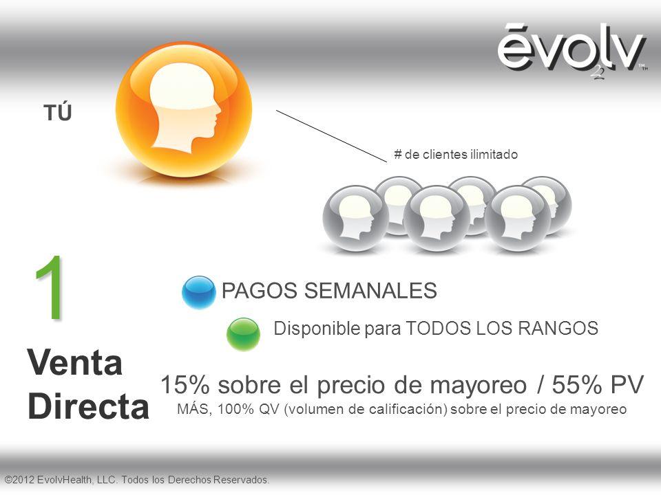 1 Venta Directa 15% sobre el precio de mayoreo / 55% PV TÚ