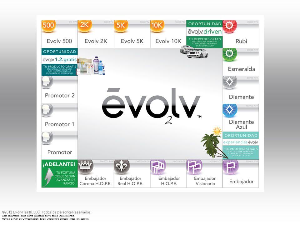 ©2012 EvolvHealth, LLC. Todos los Derechos Reservados