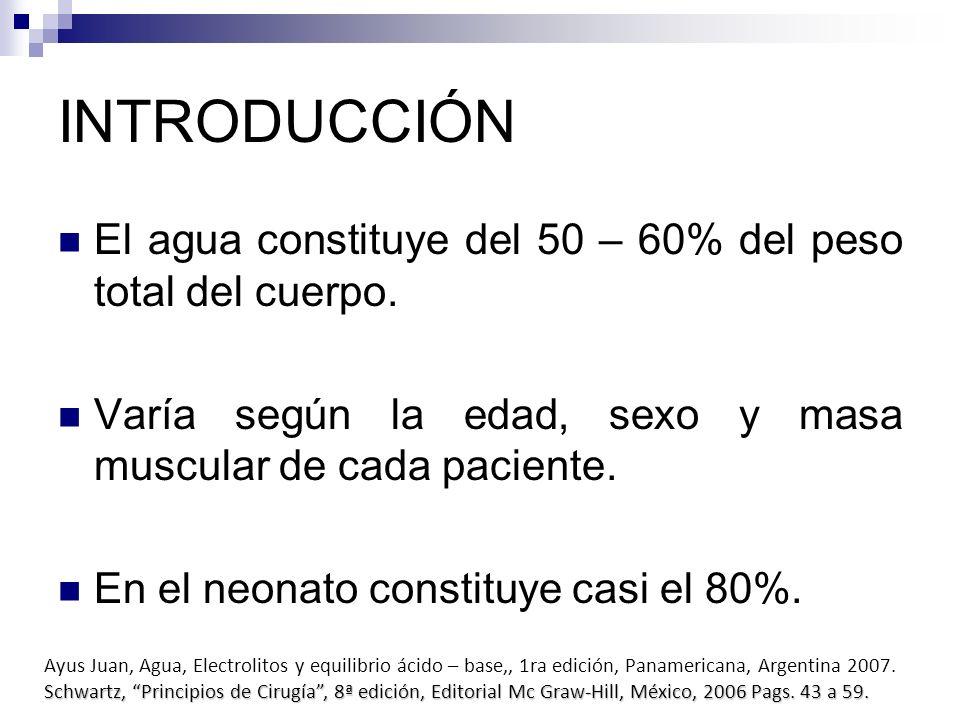 INTRODUCCIÓNEl agua constituye del 50 – 60% del peso total del cuerpo. Varía según la edad, sexo y masa muscular de cada paciente.