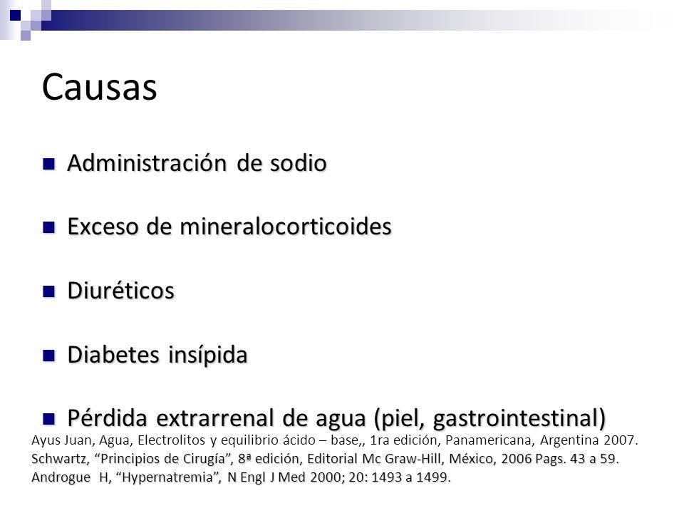 Causas Administración de sodio Exceso de mineralocorticoides