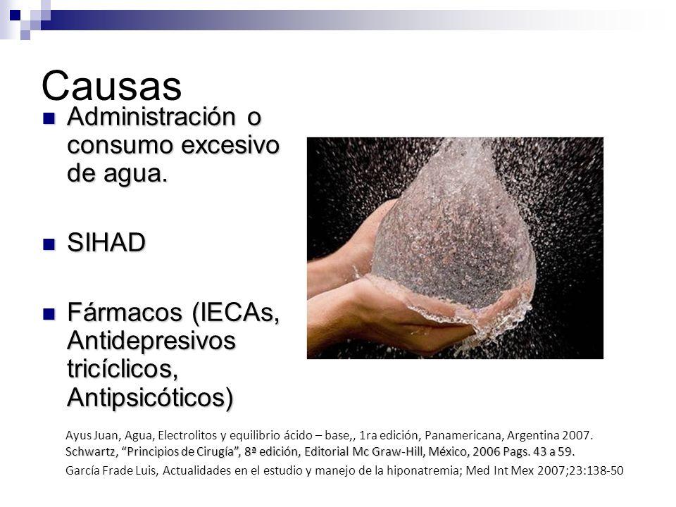 Causas Administración o consumo excesivo de agua. SIHAD