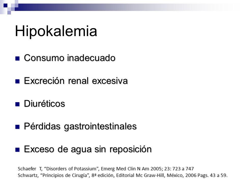 Hipokalemia Consumo inadecuado Excreción renal excesiva Diuréticos