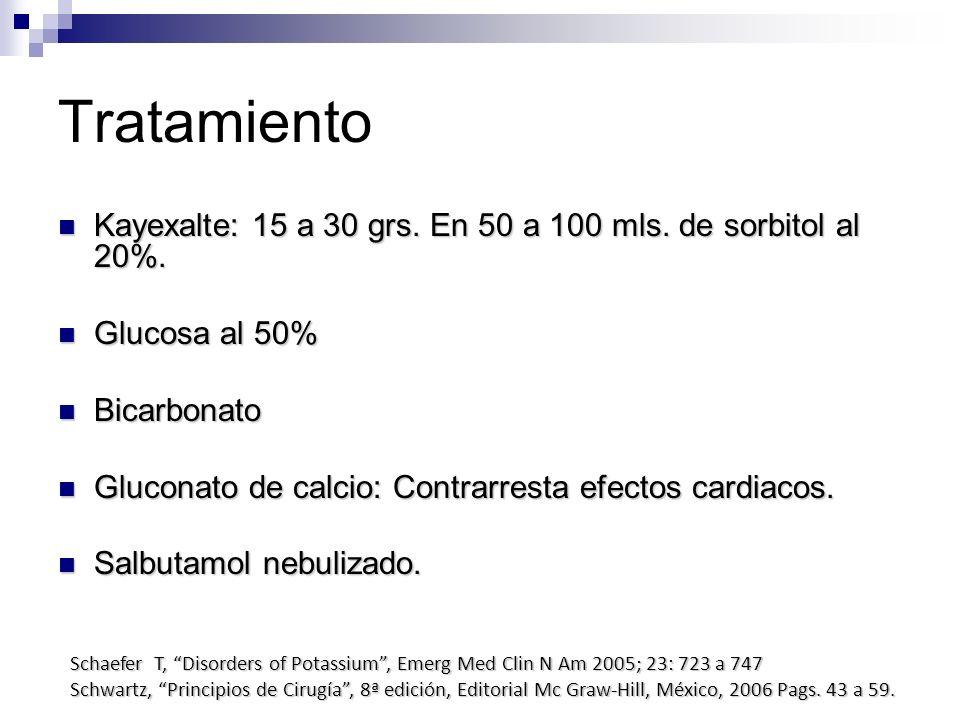 TratamientoKayexalte: 15 a 30 grs. En 50 a 100 mls. de sorbitol al 20%. Glucosa al 50% Bicarbonato.