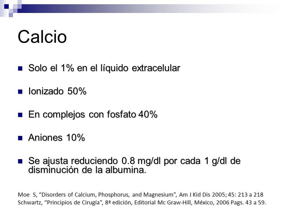Calcio Solo el 1% en el líquido extracelular Ionizado 50%