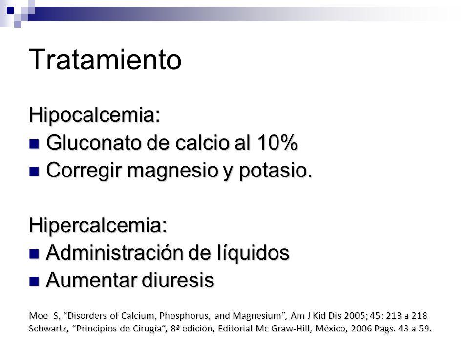 Tratamiento Hipocalcemia: Gluconato de calcio al 10%