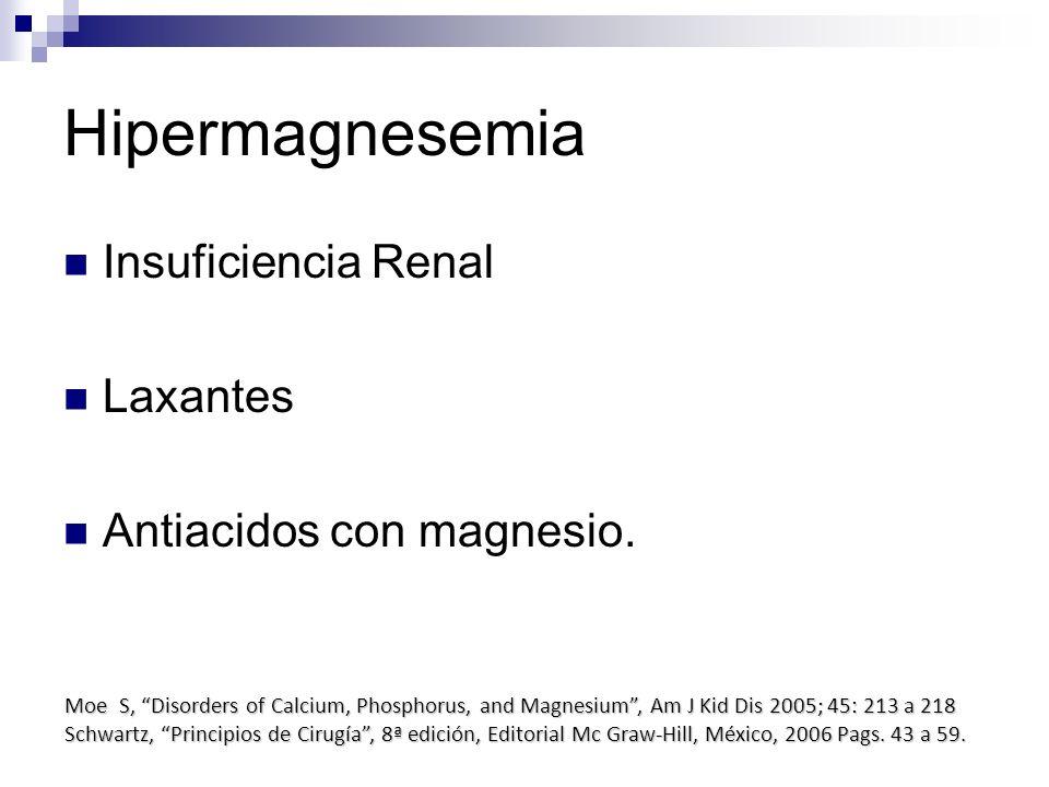 Hipermagnesemia Insuficiencia Renal Laxantes Antiacidos con magnesio.