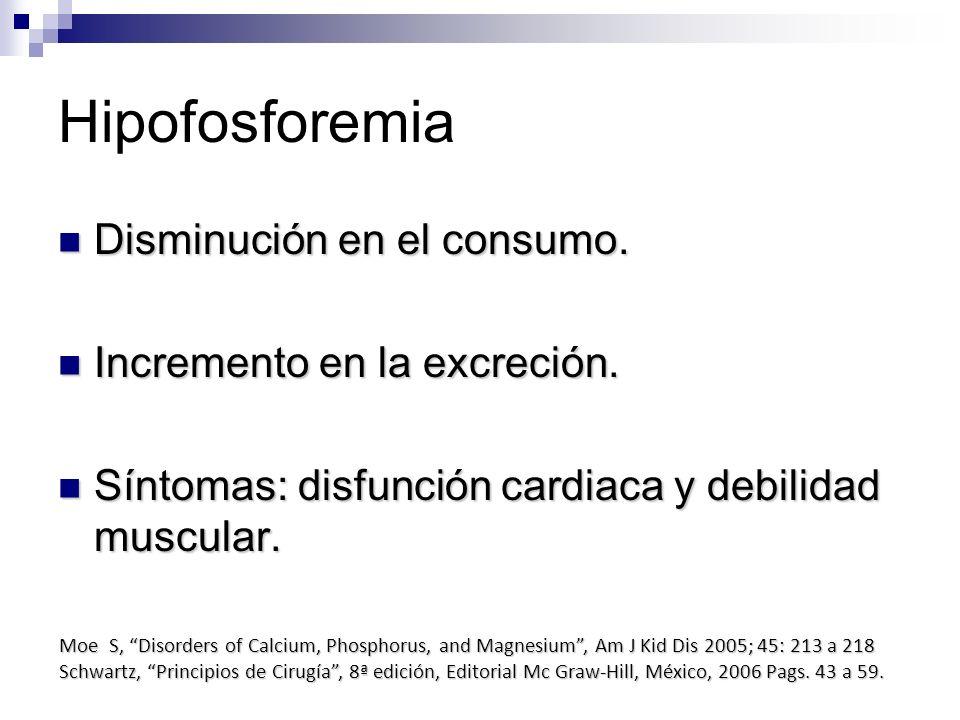 Hipofosforemia Disminución en el consumo. Incremento en la excreción.