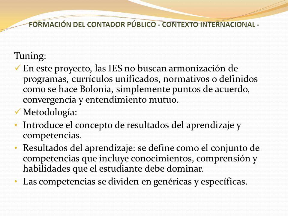 FORMACIÓN DEL CONTADOR PÚBLICO - CONTEXTO INTERNACIONAL -