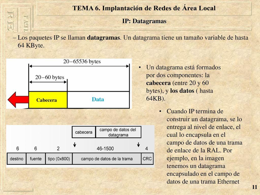 Lujo Determinar El Tamaño De Trama Embellecimiento - Ideas ...