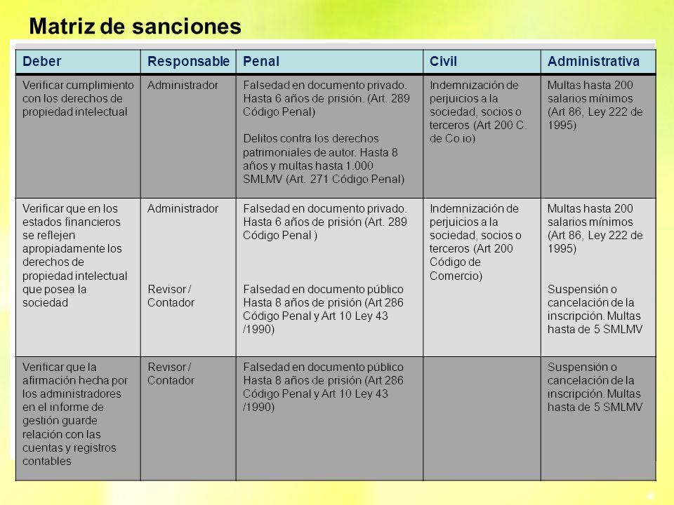Matriz de sanciones Deber Responsable Penal Civil Administrativa