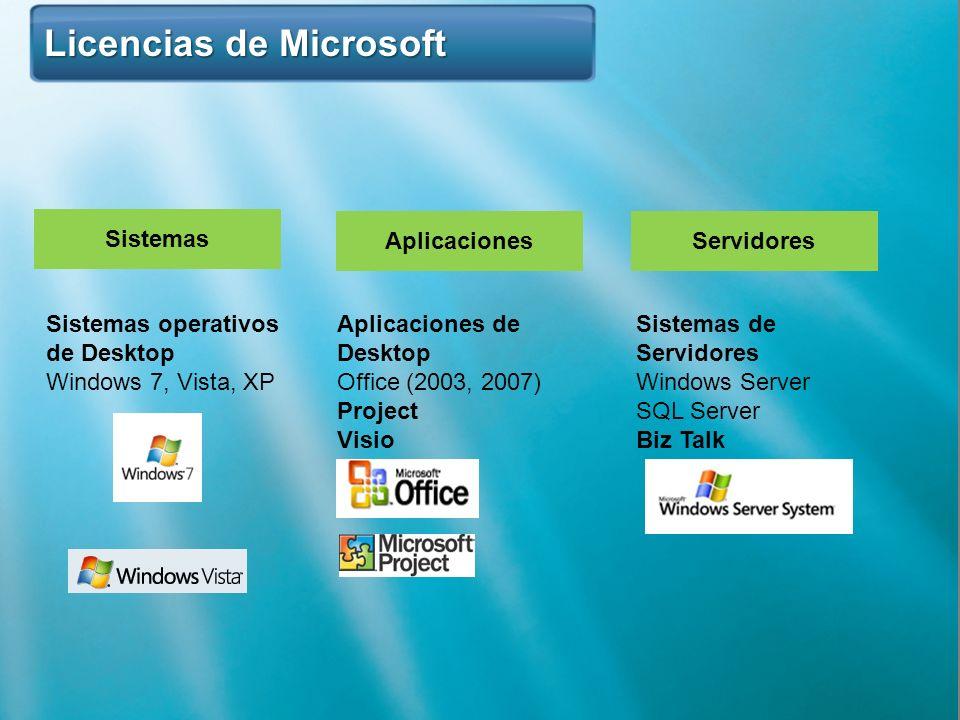 Licencias de Microsoft