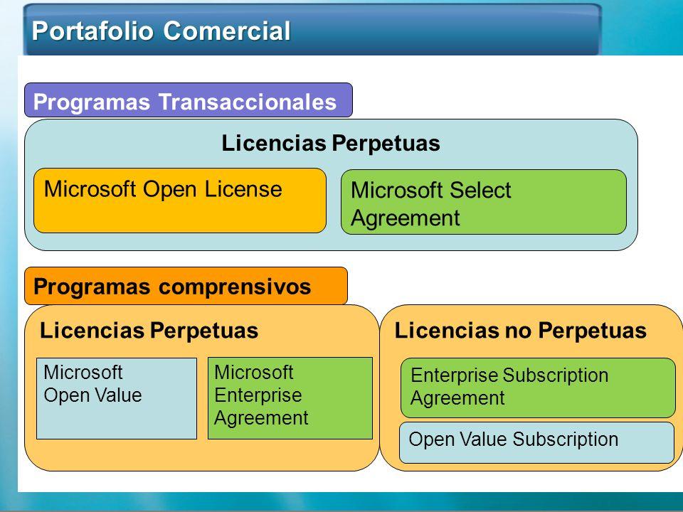 Portafolio Comercial Programas Transaccionales transaccionales